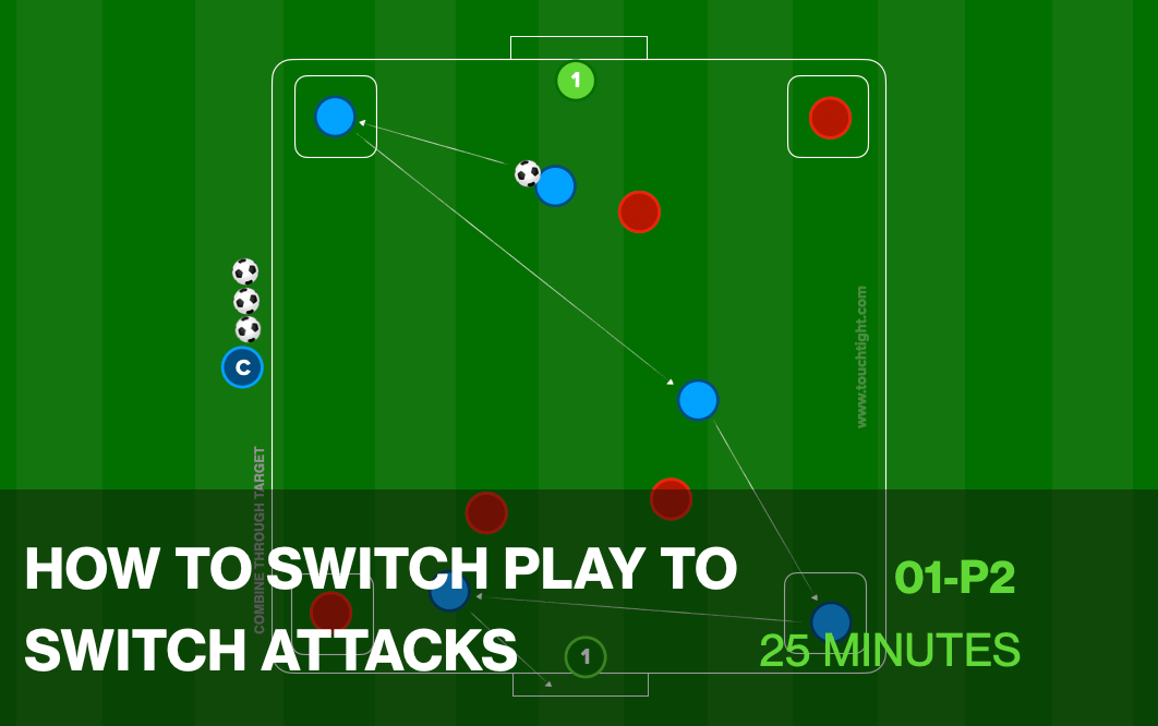 How to Attack Centrally Through Rotation |01-P2