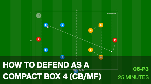 How to Defend as A Compact Box 4 (06-P3)