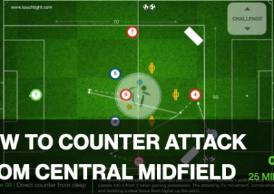 COUNTER FROM DEEP  DIRECTIONAL PRACTICE (08-P2)