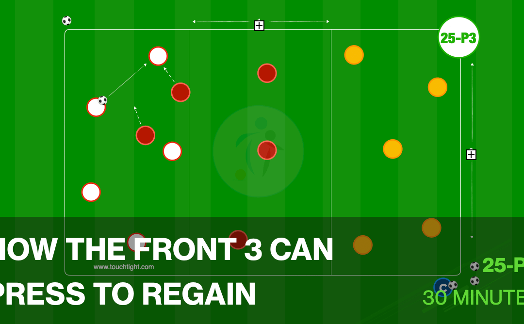 HIGH PRESS IN ATTACKING THIRD | OPPOSED (25-P3)