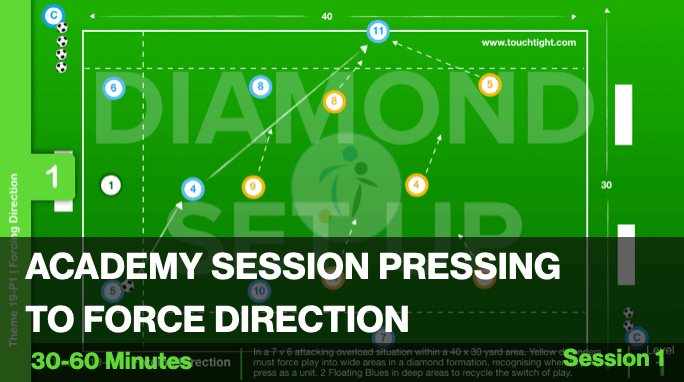 PRESSING TO FORCE DIRECTION (08-S1)
